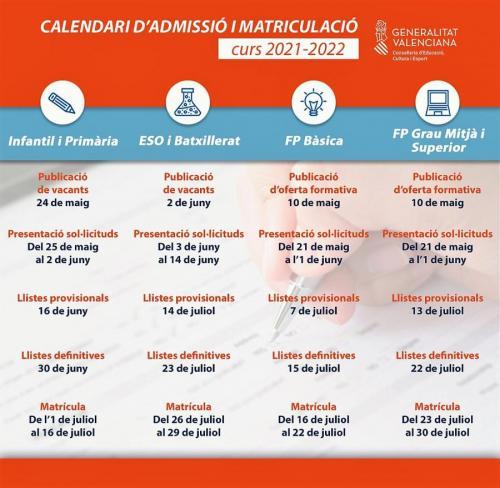 Admisiones | Colegio SC Esclavas Valencia